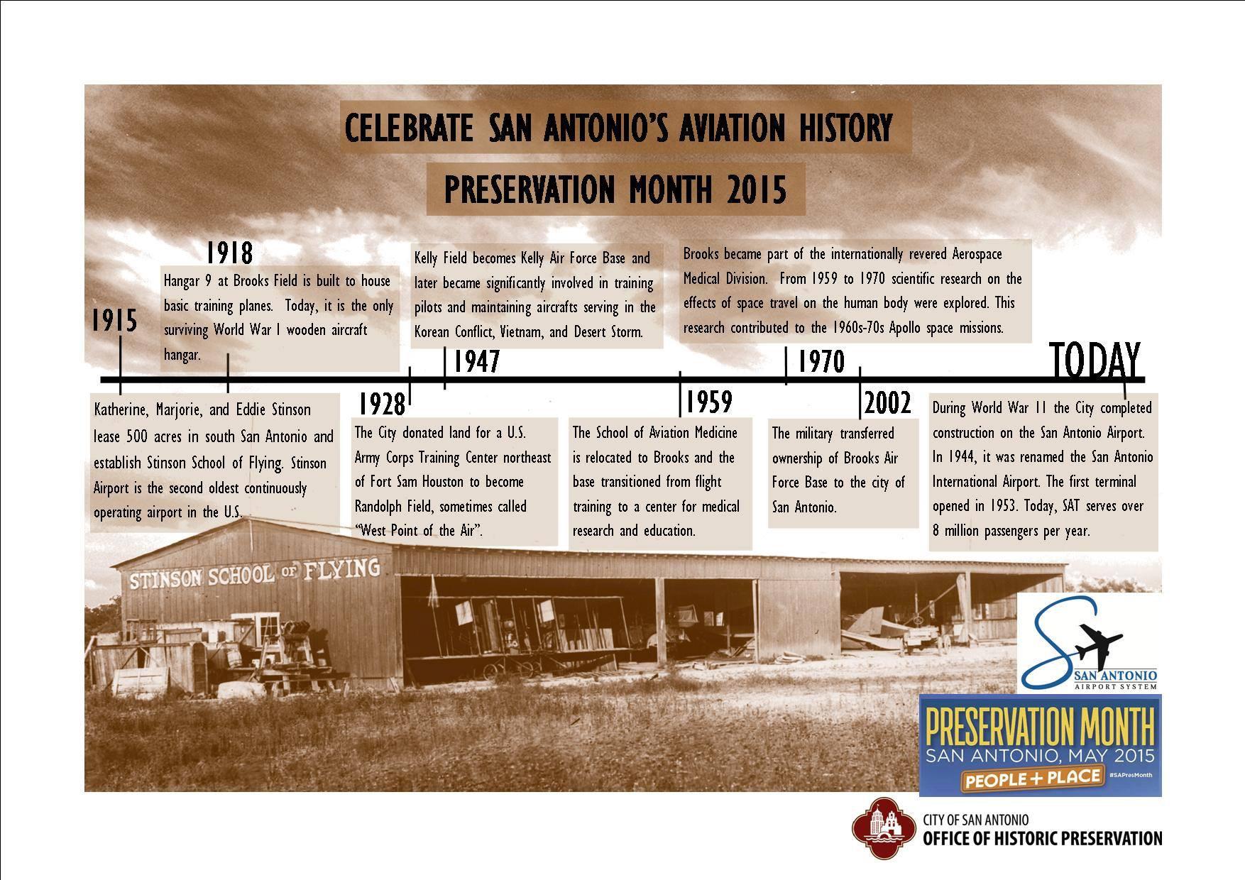 City of San Antonio Office of Historic Preservation